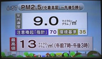 Pm25forecast_21_1